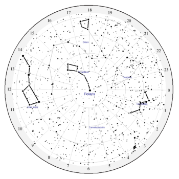 Circumpolar stars and Polaris for latitude